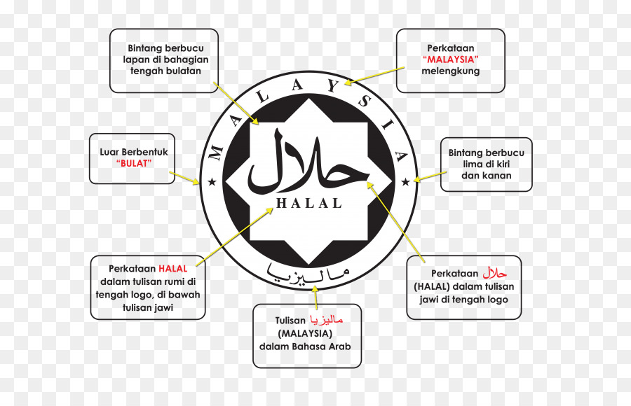 Unduh 7100 Koleksi Background Islami Halal Bihalal HD Paling Keren