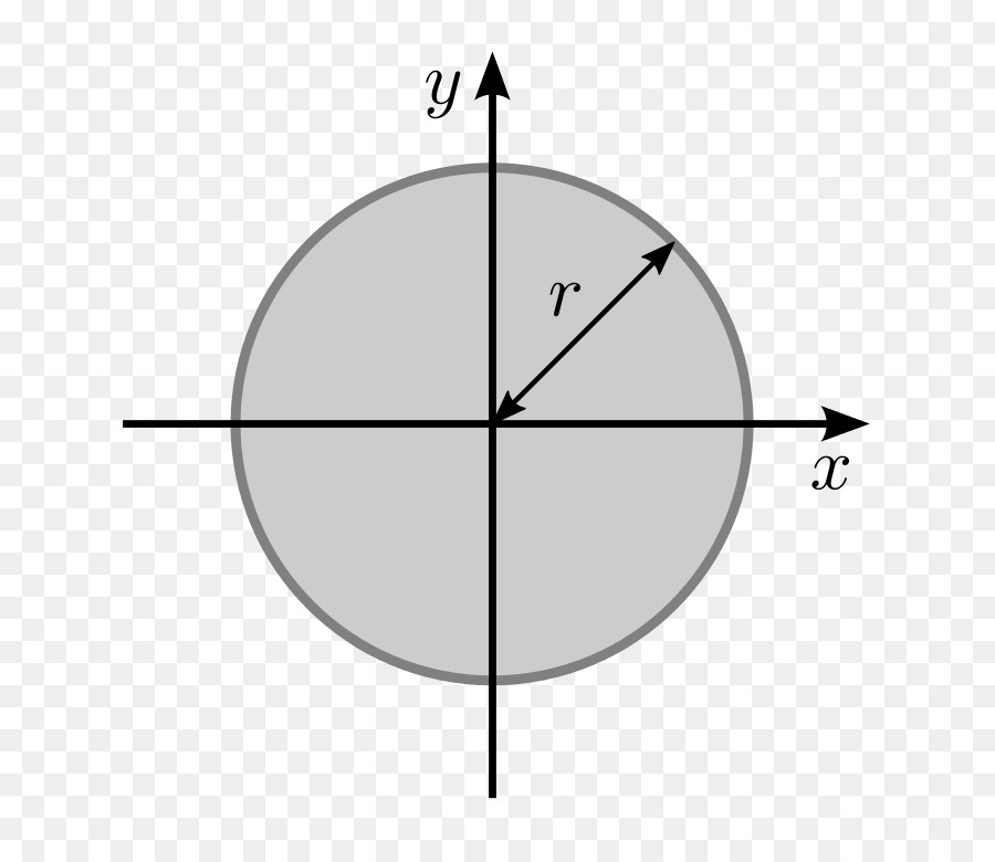 Circle Second moment of area Moment of inertia First moment