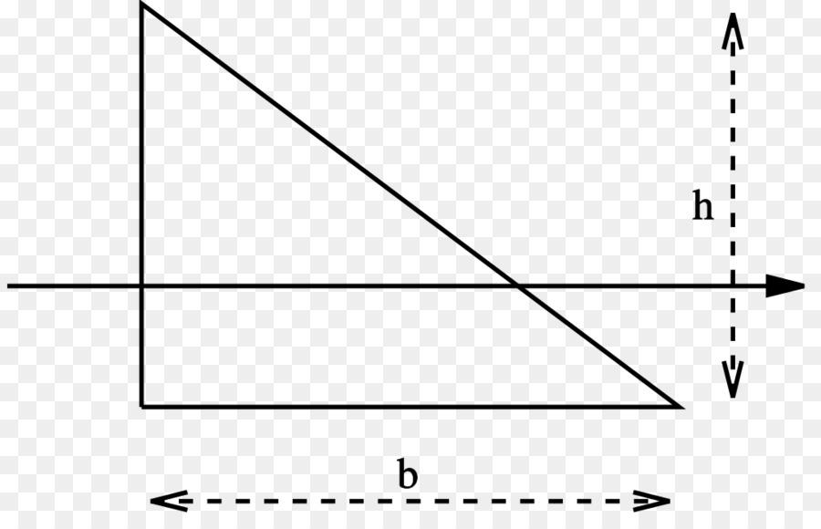 Second moment of area Moment of inertia Semicircle - semicircle