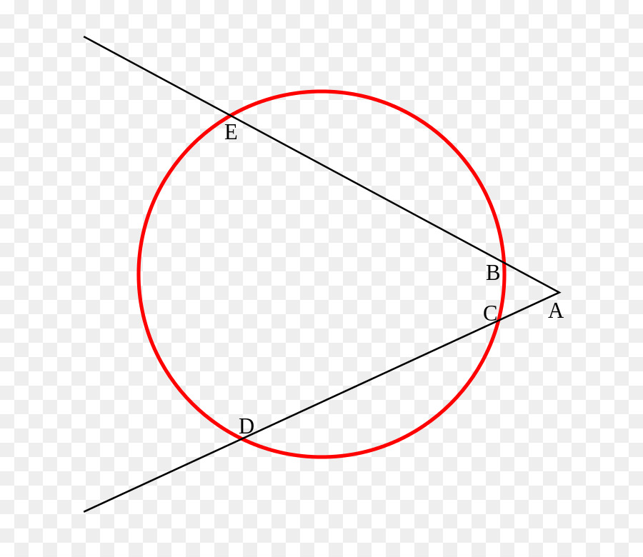 Point Secant line Tangent-secant theorem Intersecting