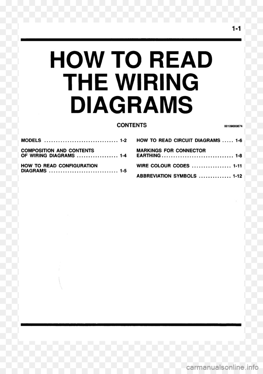 Mitsubishi Mirage Wiring Diagram