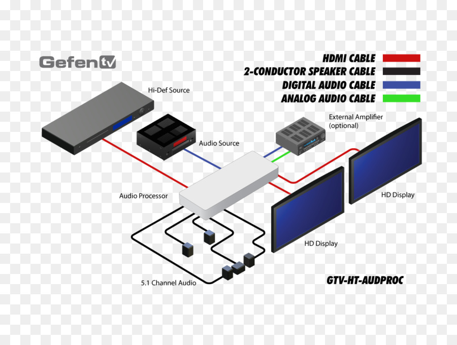 Wiring Diagram For Home Cinema System - All Diagram Schematics on