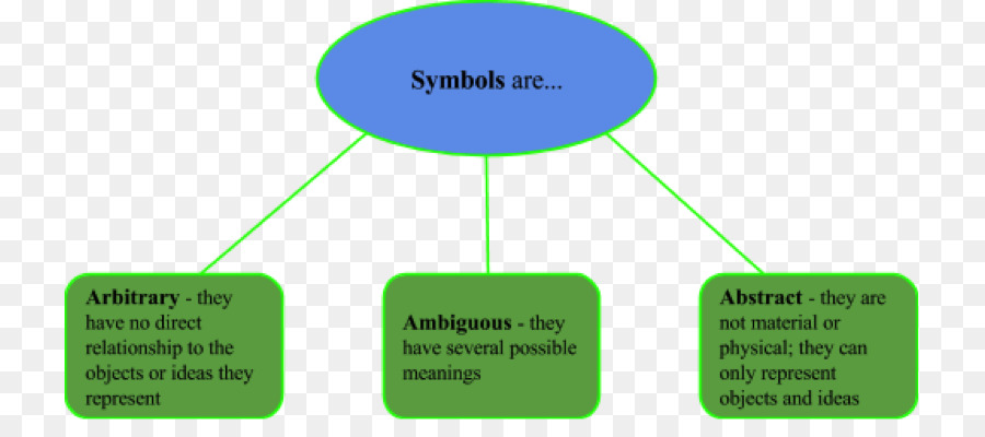 Symbol Communication Meaning Definition Word - chinese medicine slimming