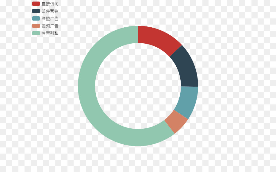 Data Visualization Information Pie Chart Solid Circle